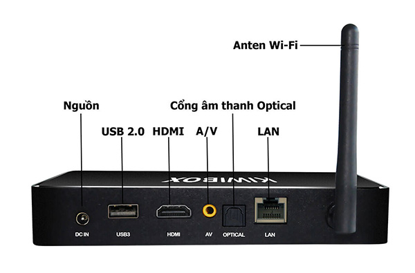 android-tv-box-tot-nhat-1