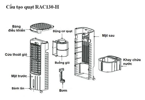 quat-hoi-nuoc-tot-nhat-12