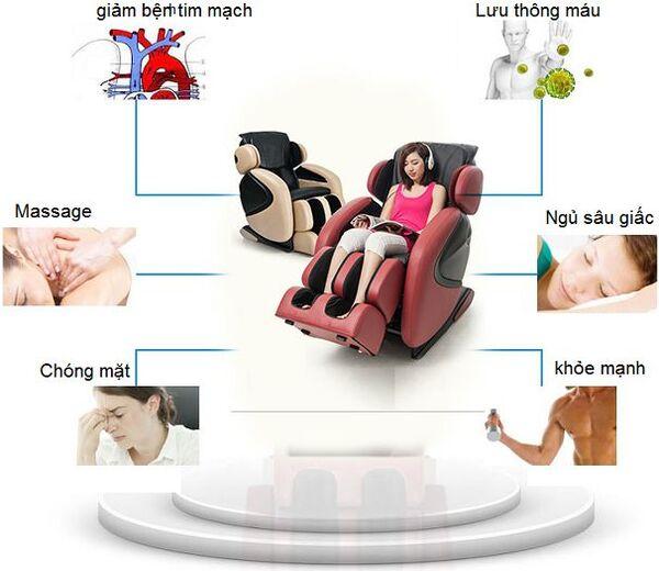 Các tác dụng của ghế massage