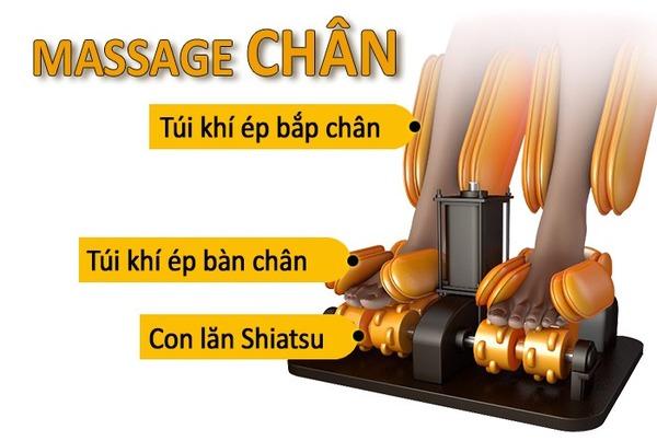 Tính năng massage chân Shika 3D SK-8901